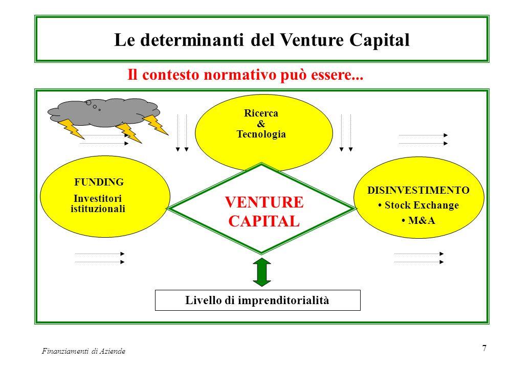 Le determinanti del Venture Capital