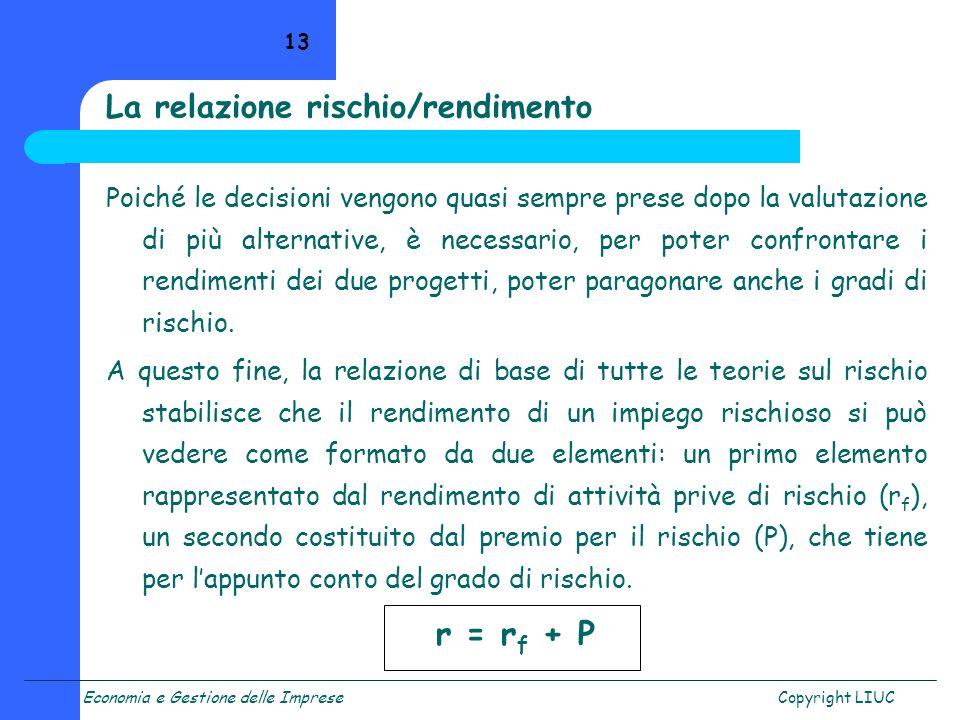 La relazione rischio/rendimento