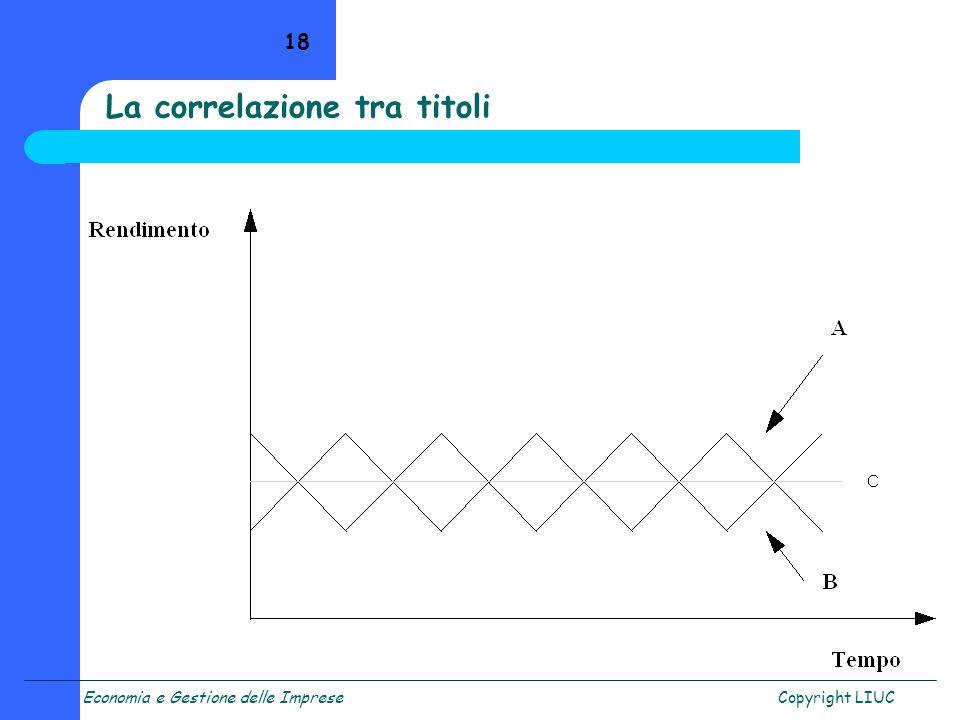 La correlazione tra titoli