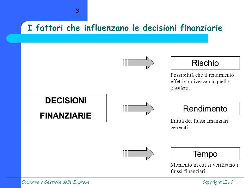I fattori che influenzano le decisioni finanziarie
