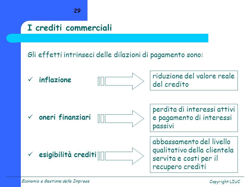I crediti commerciali Gli effetti intrinseci delle dilazioni di pagamento sono: inflazione. oneri finanziari.