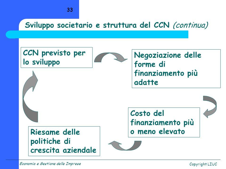 Sviluppo societario e struttura del CCN (continua)