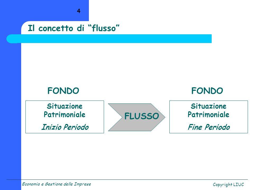 Il concetto di flusso