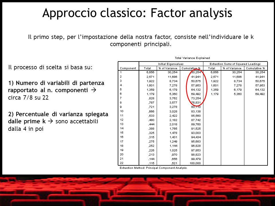 Approccio classico: Factor analysis