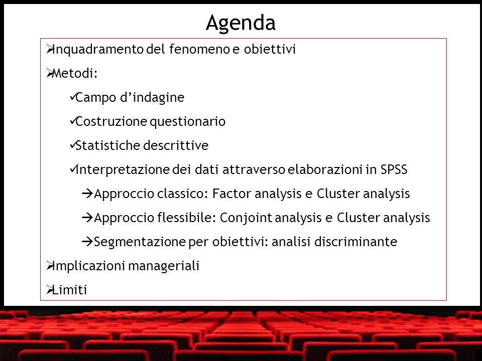Agenda Inquadramento del fenomeno e obiettivi Metodi: Campo d'indagine
