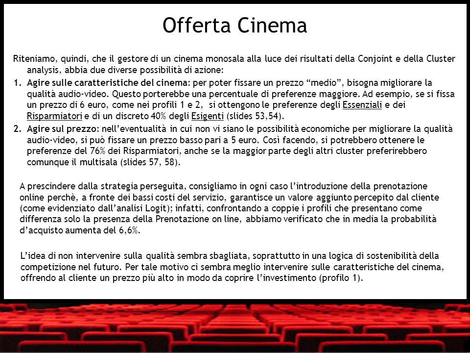 Offerta Cinema
