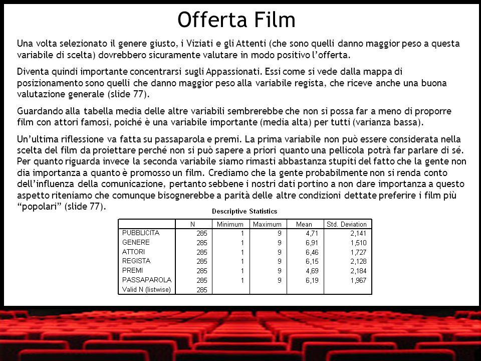 Offerta Film