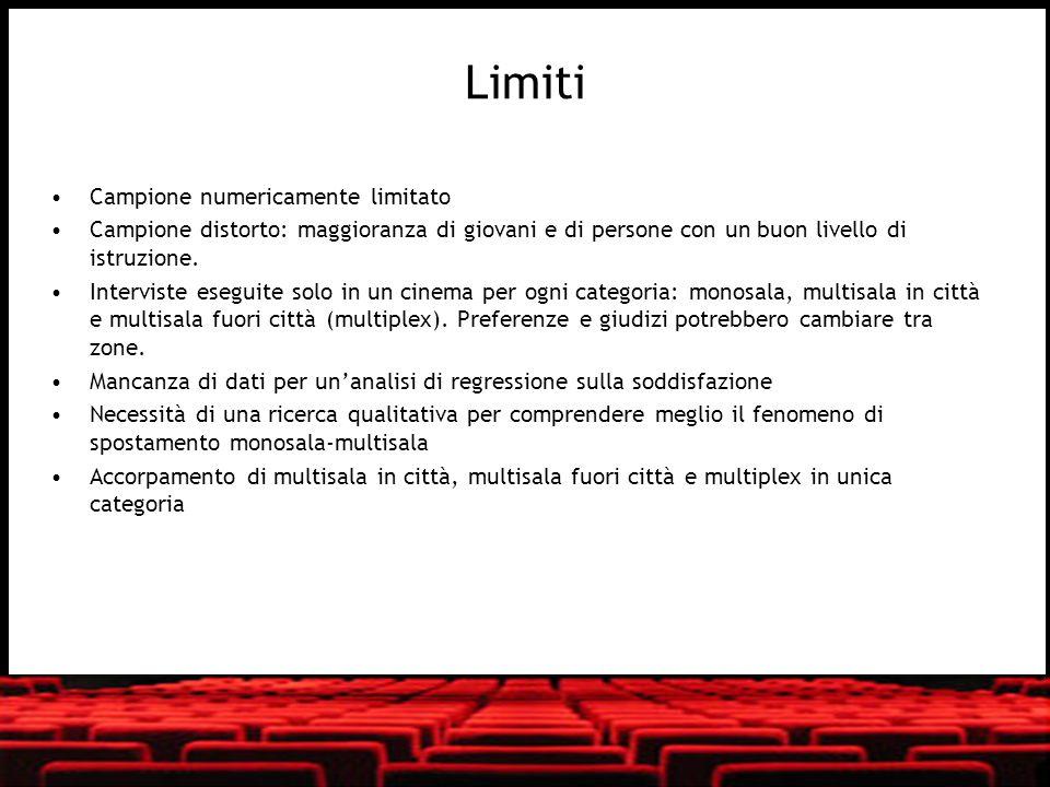 Limiti Campione numericamente limitato