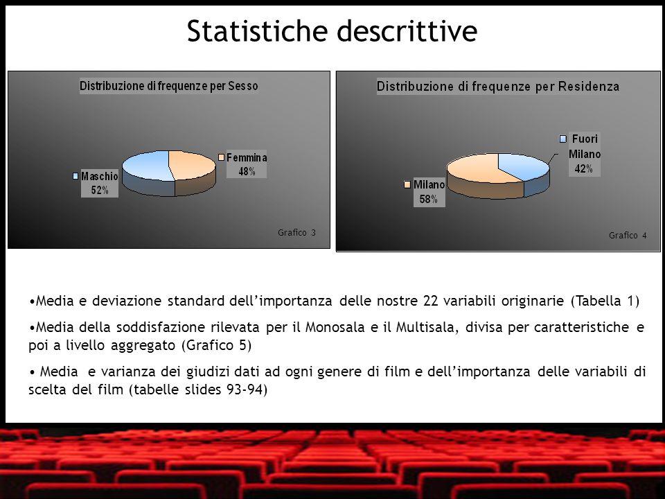 Statistiche descrittive