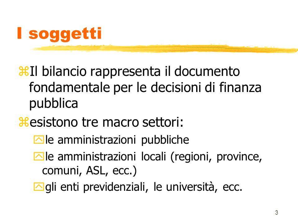 I soggetti Il bilancio rappresenta il documento fondamentale per le decisioni di finanza pubblica. esistono tre macro settori: