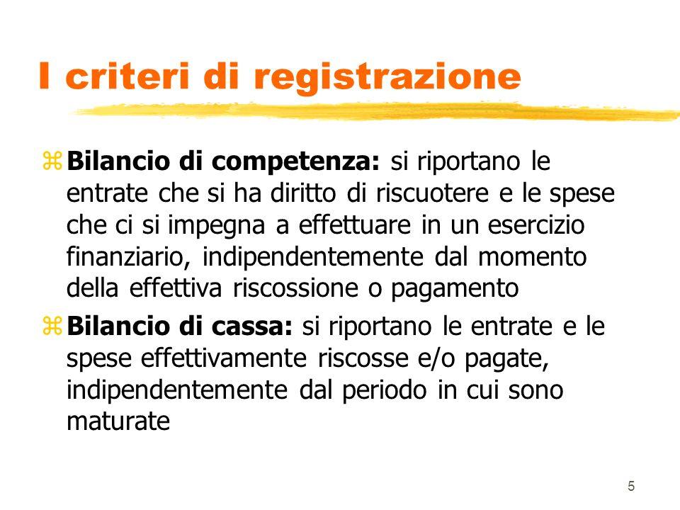 I criteri di registrazione