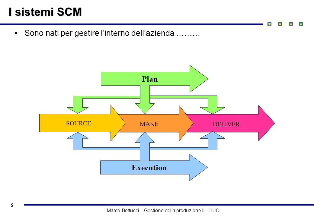 I sistemi SCM Sono nati per gestire l'interno dell'azienda ……… Plan
