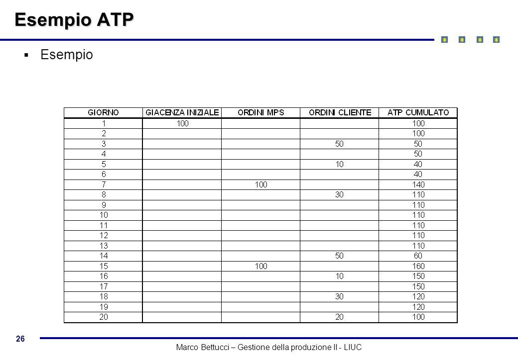 Esempio ATP Esempio