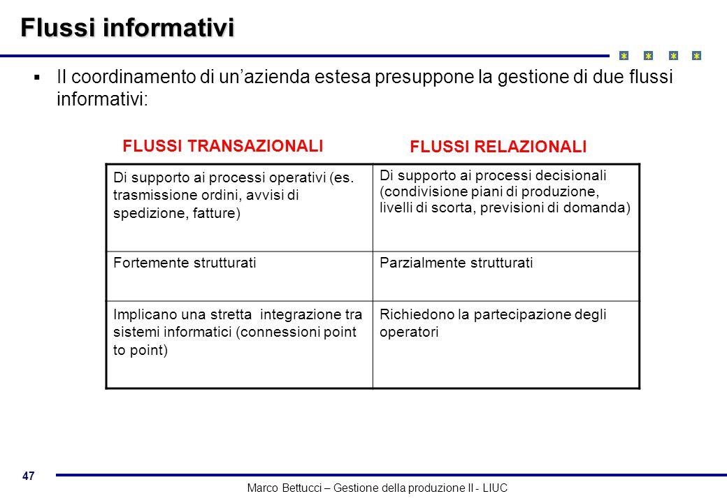 Flussi informativi Il coordinamento di un'azienda estesa presuppone la gestione di due flussi informativi:
