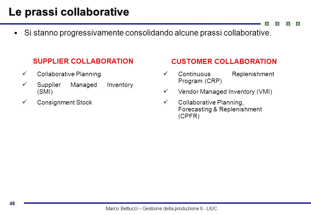 Le prassi collaborative