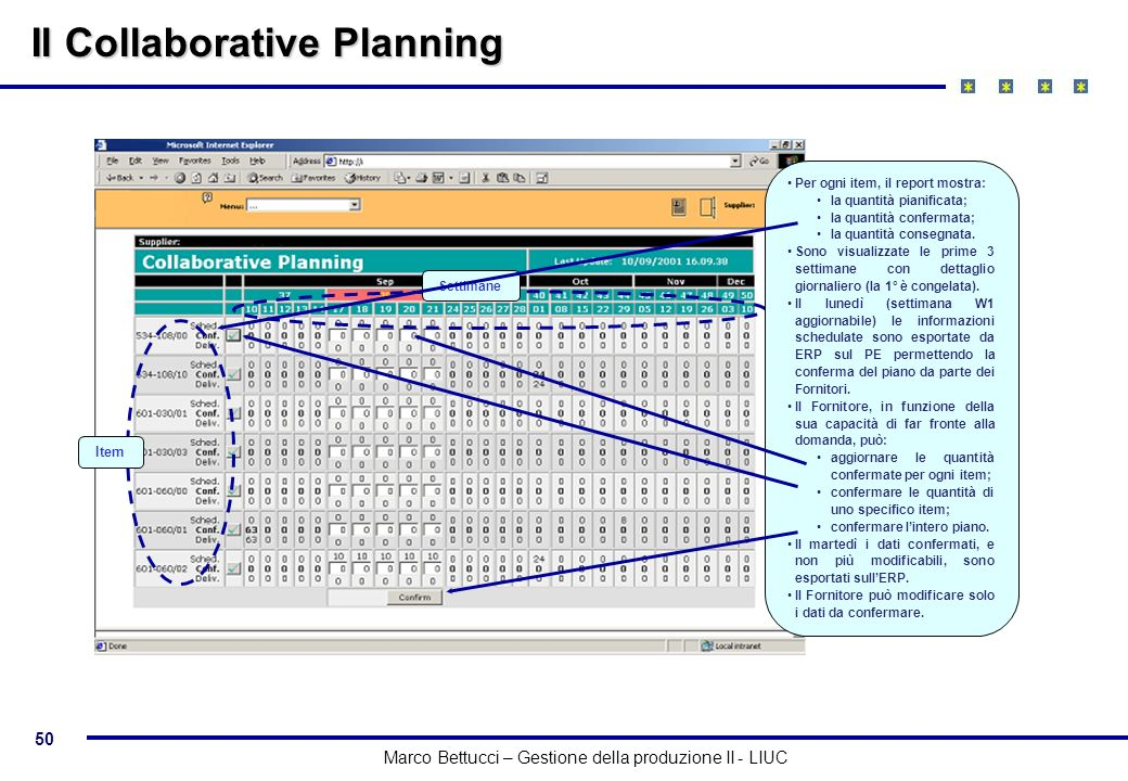 Il Collaborative Planning