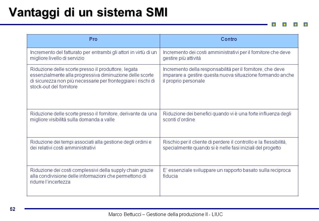 Vantaggi di un sistema SMI