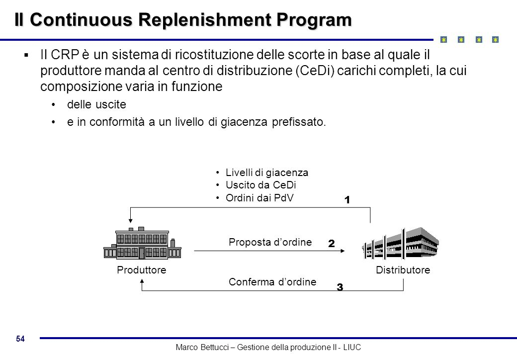 Il Continuous Replenishment Program