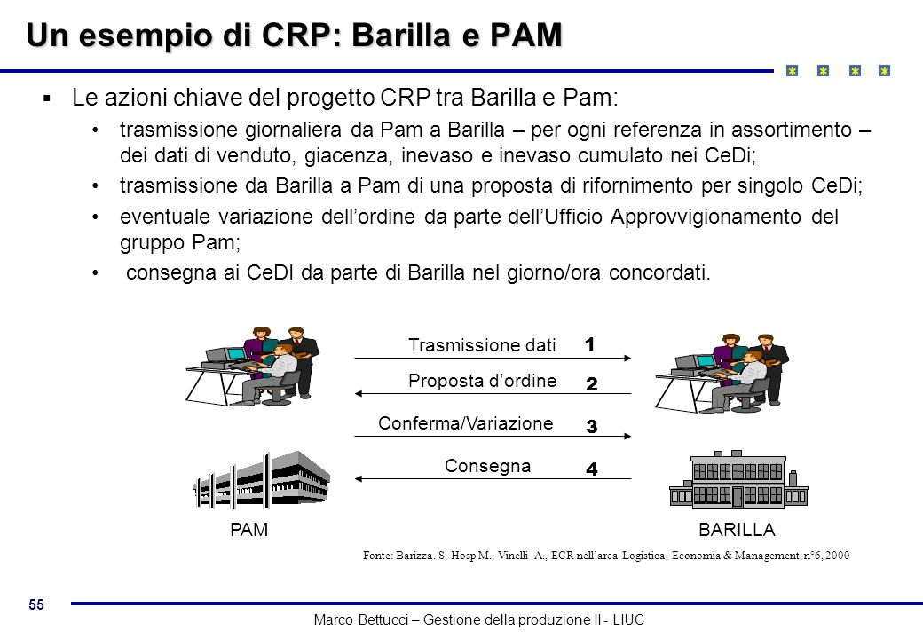 Barilla: What Is the Impact of Fluctuating Demand on Operations?