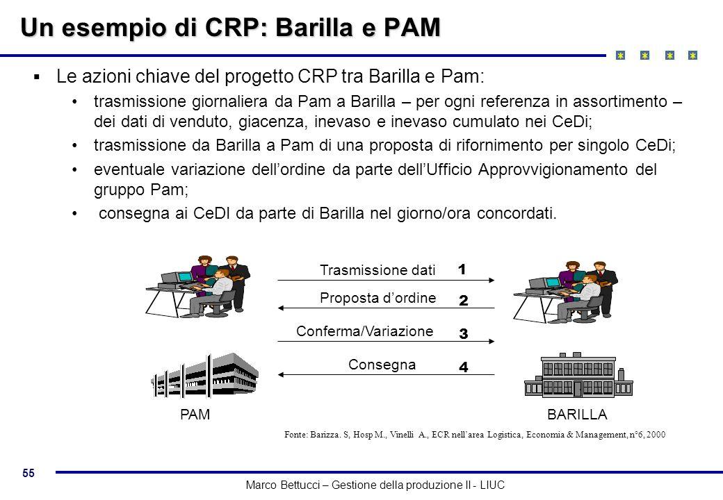 Un esempio di CRP: Barilla e PAM