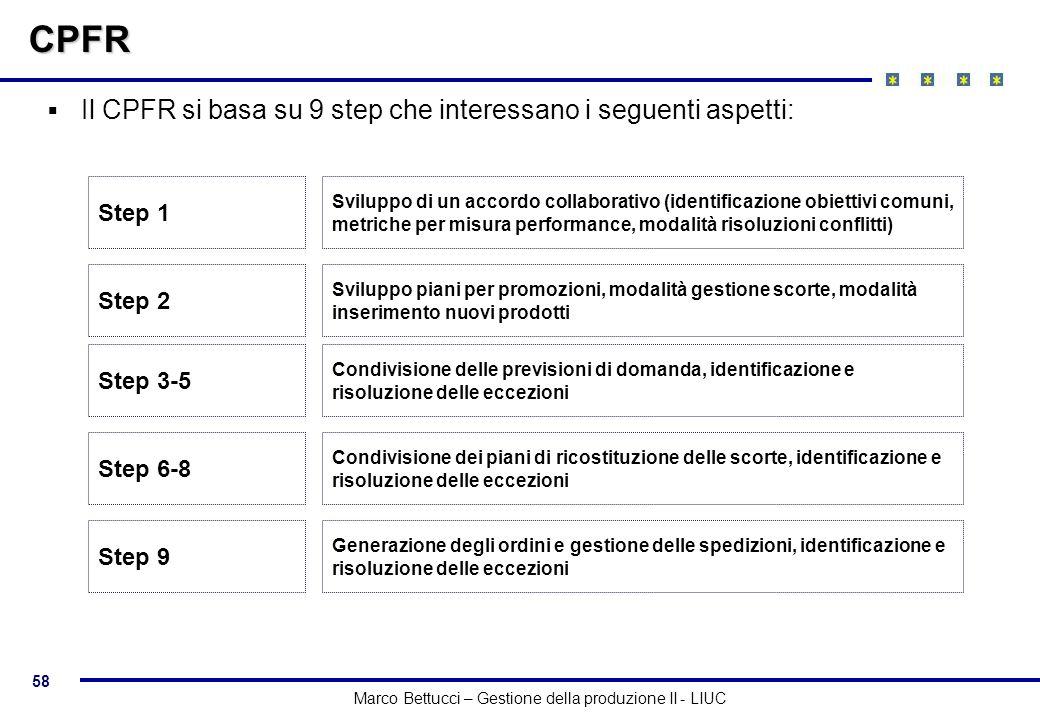 CPFR Il CPFR si basa su 9 step che interessano i seguenti aspetti: