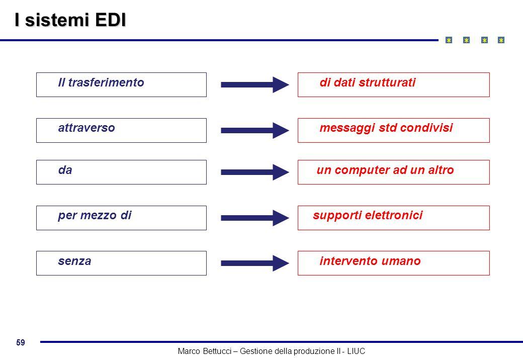 I sistemi EDI Il trasferimento di dati strutturati attraverso