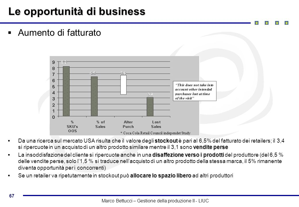 Le opportunità di business