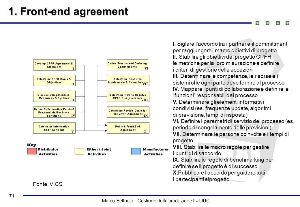 1. Front-end agreement I. Siglare l'accordo tra i partner e il committment per raggiungere i macro obiettivi di progetto.