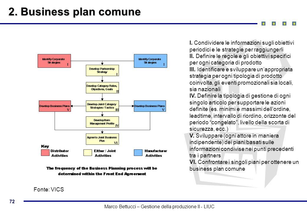 2. Business plan comune I. Condividere le informazioni sugli obiettivi periodici e le strategie per raggiungerli.