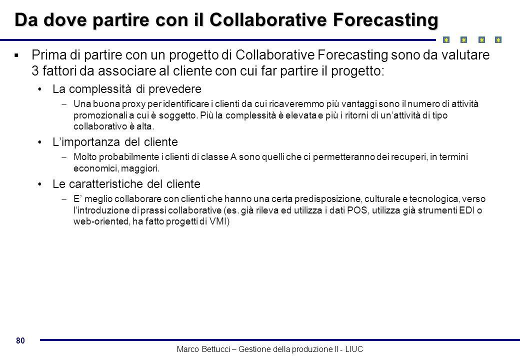 Da dove partire con il Collaborative Forecasting