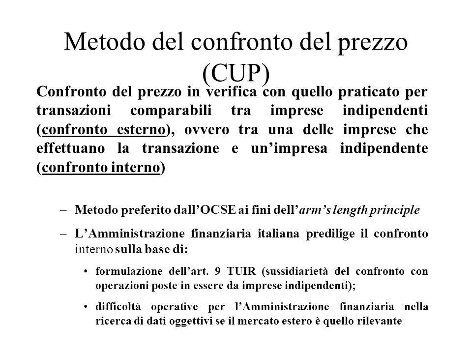 Metodo del confronto del prezzo (CUP)