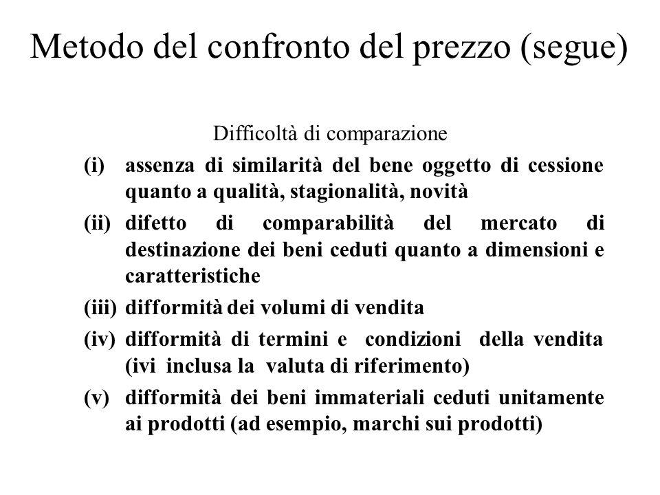 Metodo del confronto del prezzo (segue)