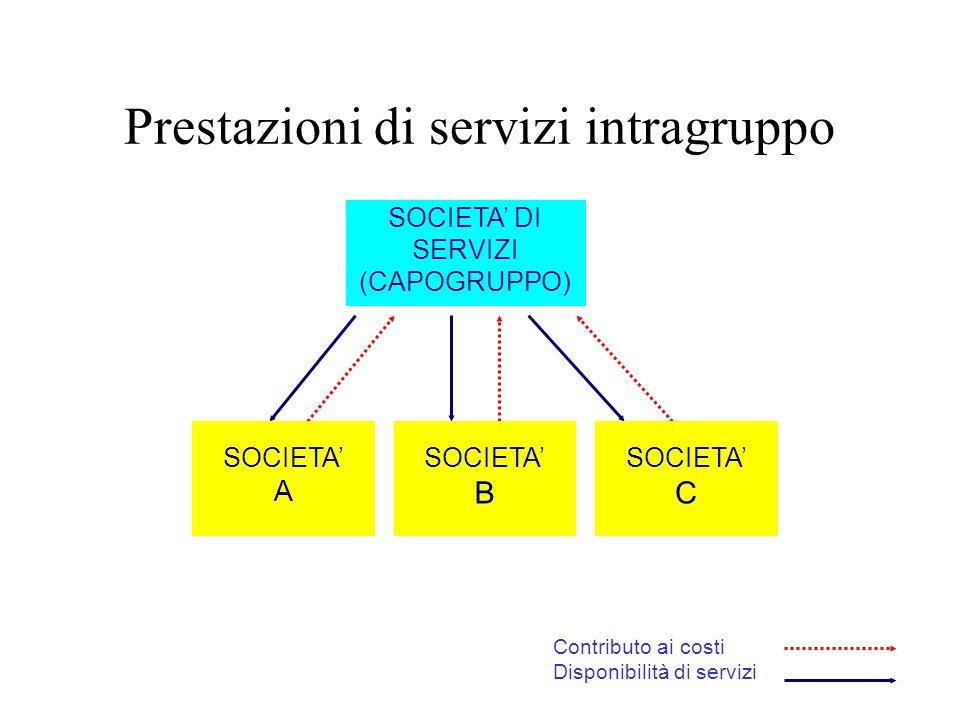 Prestazioni di servizi intragruppo