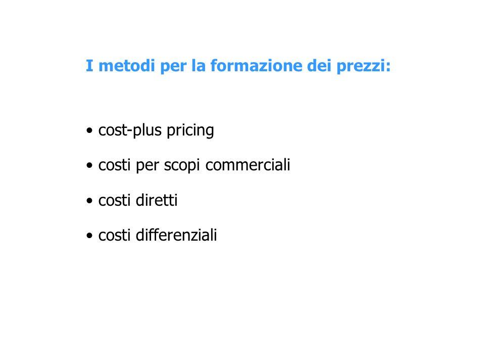 I metodi per la formazione dei prezzi: