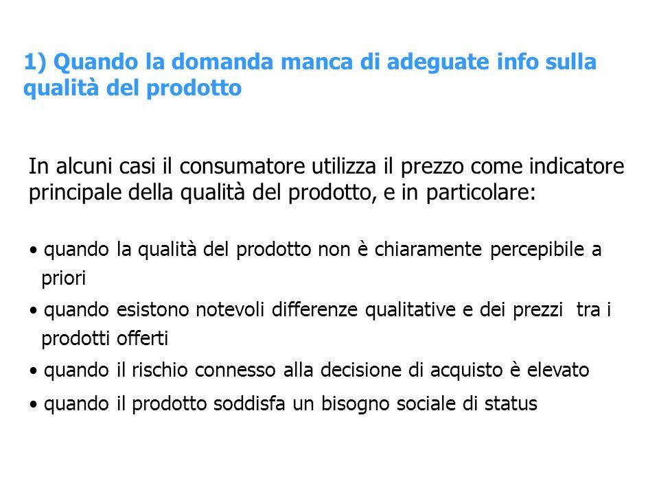 1) Quando la domanda manca di adeguate info sulla qualità del prodotto
