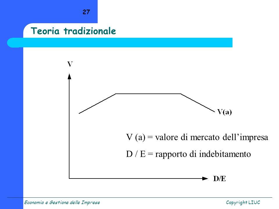 Teoria tradizionale V (a) = valore di mercato dell'impresa D / E = rapporto di indebitamento