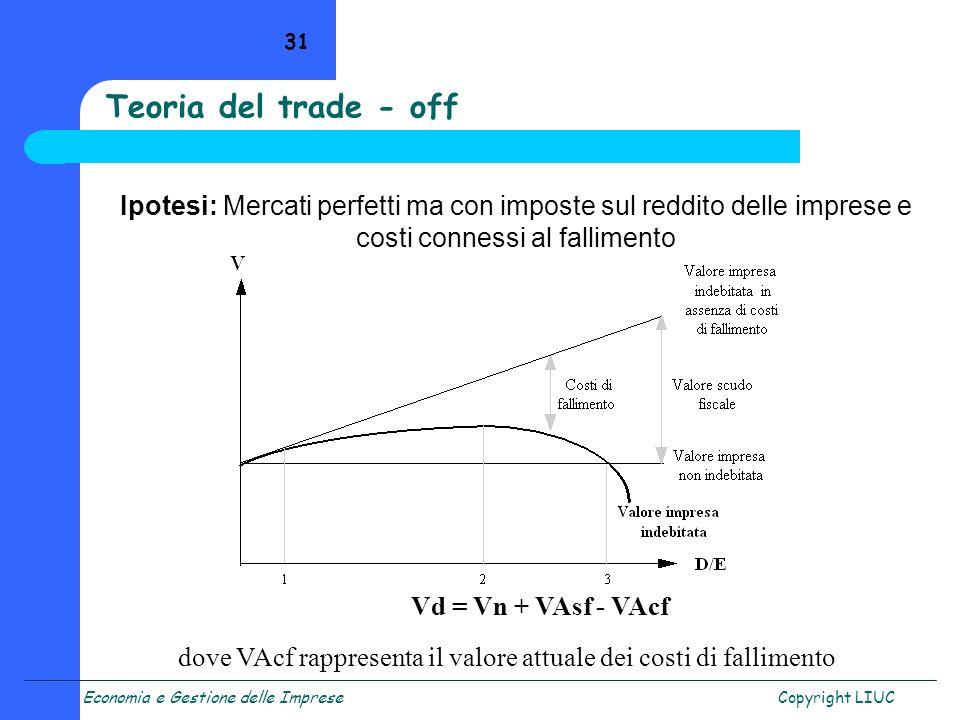 Teoria del trade - off Ipotesi: Mercati perfetti ma con imposte sul reddito delle imprese e costi connessi al fallimento.