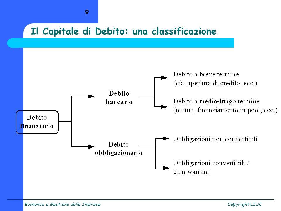 Il Capitale di Debito: una classificazione