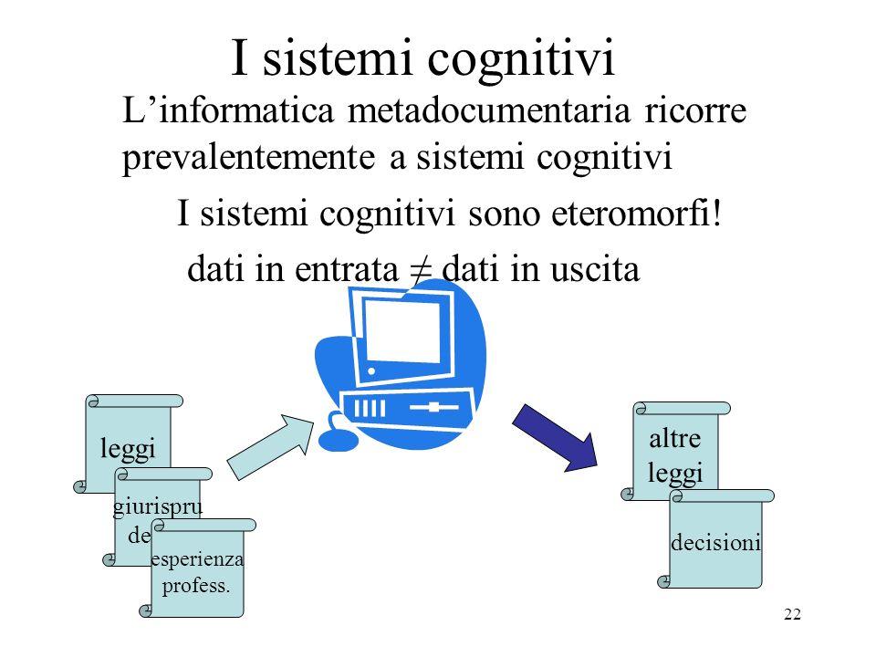 Daniela Redolfi I sistemi cognitivi. L'informatica metadocumentaria ricorre prevalentemente a sistemi cognitivi.
