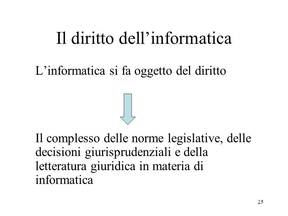 Il diritto dell'informatica
