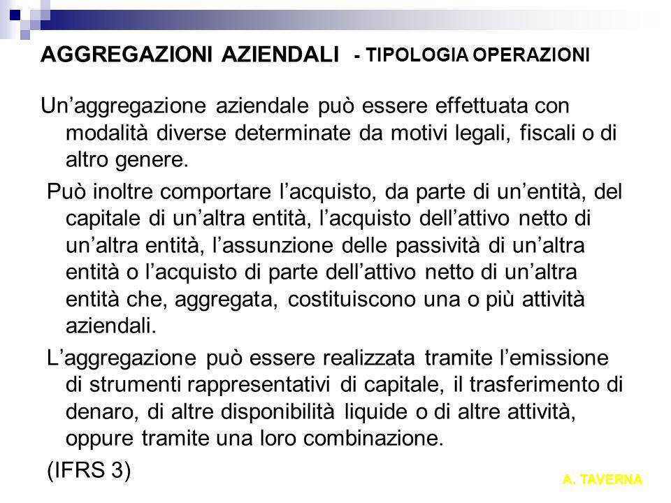 AGGREGAZIONI AZIENDALI - TIPOLOGIA OPERAZIONI