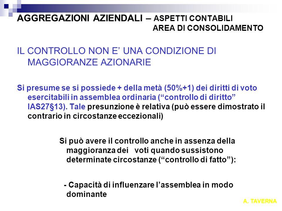 AGGREGAZIONI AZIENDALI – ASPETTI CONTABILI AREA DI CONSOLIDAMENTO