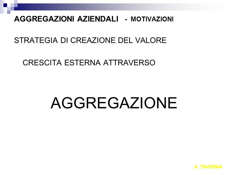 AGGREGAZIONI AZIENDALI - MOTIVAZIONI