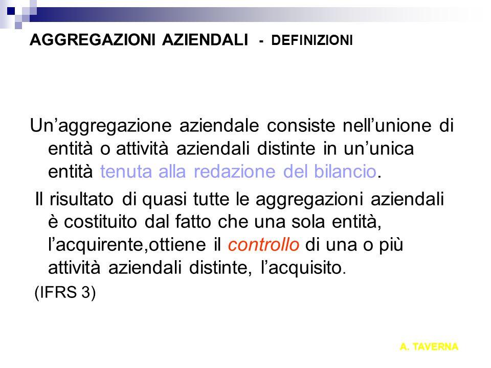 AGGREGAZIONI AZIENDALI - DEFINIZIONI
