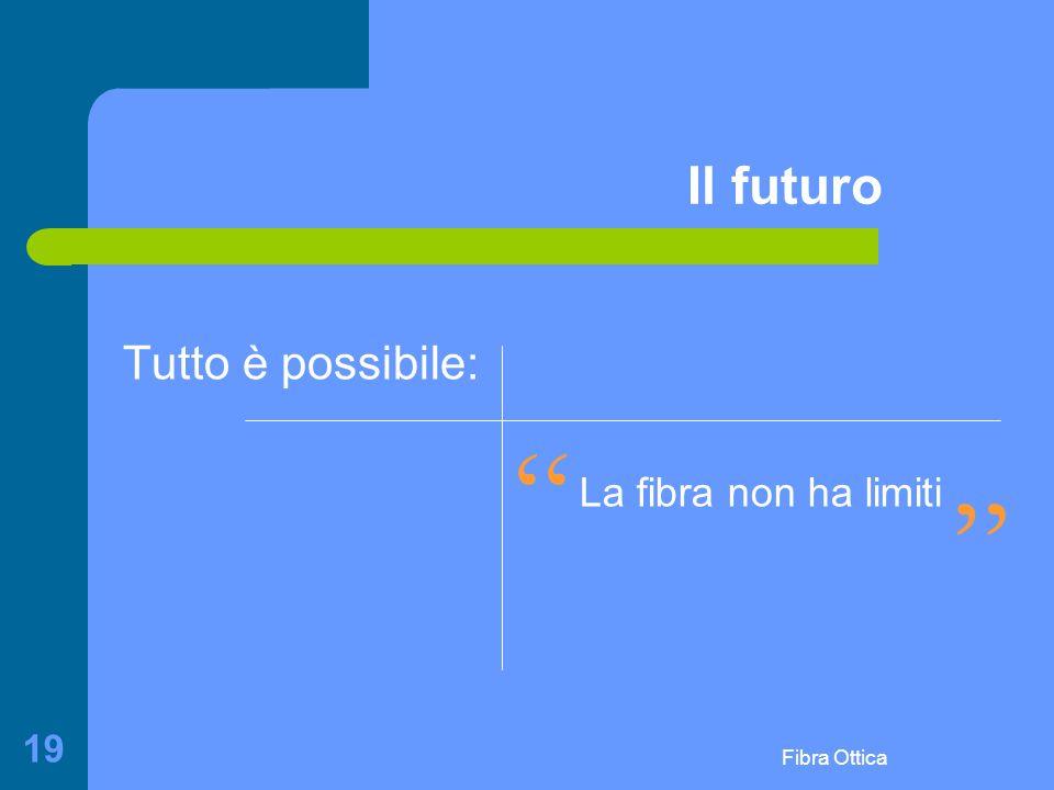 Il futuro Tutto è possibile: La fibra non ha limiti Fibra Ottica
