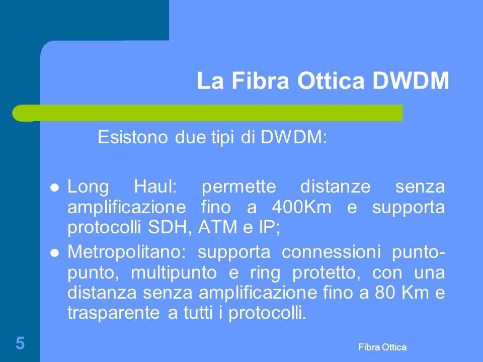 La Fibra Ottica DWDM Esistono due tipi di DWDM: Long Haul: permette distanze senza amplificazione fino a 400Km e supporta protocolli SDH, ATM e IP;