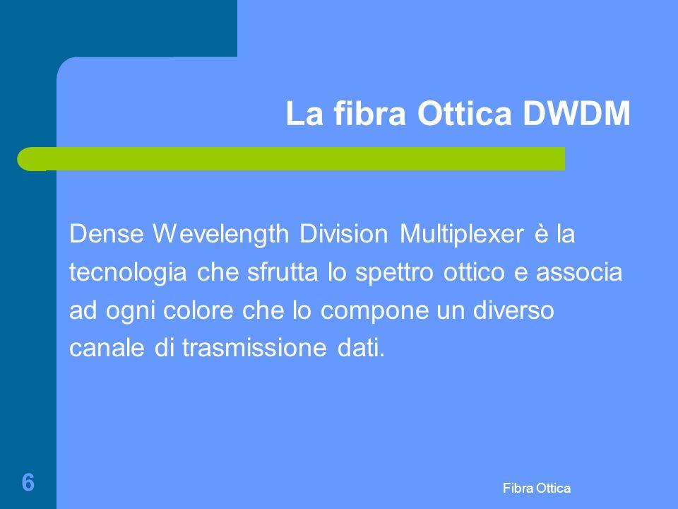 La fibra Ottica DWDM Dense Wevelength Division Multiplexer è la