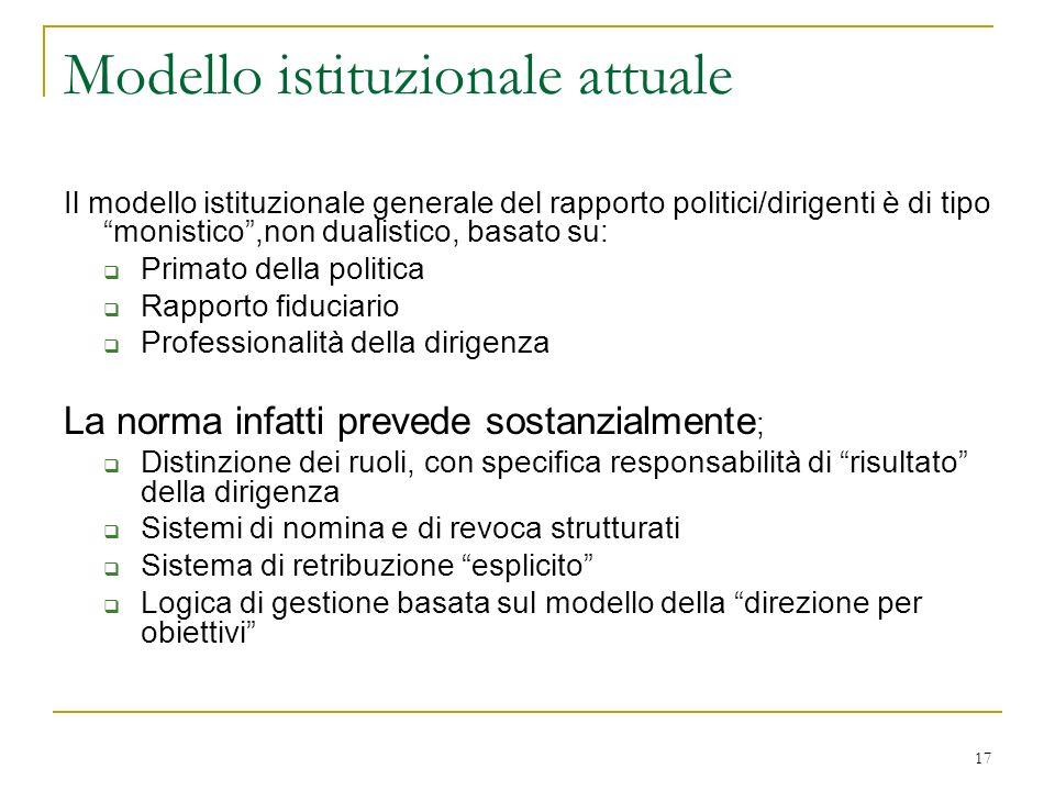 Modello istituzionale attuale
