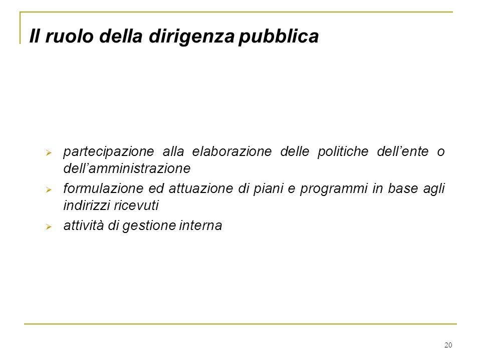 Il ruolo della dirigenza pubblica