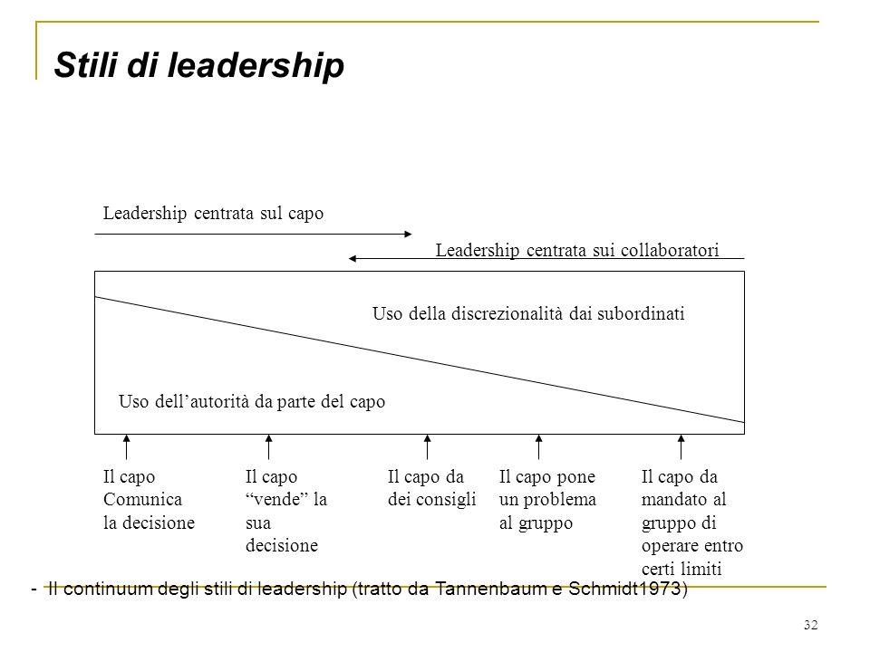 Stili di leadership Uso dell'autorità da parte del capo